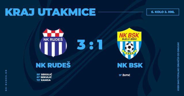 Sažetak utakmice RUDEŠ vs BSK